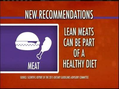 News video: 2015 Dietary Guidelines Advisory Releases Report
